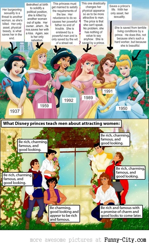 The Disney Princes' and Princesses' Ideal