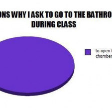 Why I go to the bathroom during class....