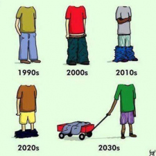 Evolution of dressing