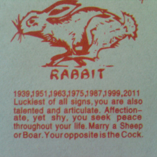 Chinese zodiacs speak the truth